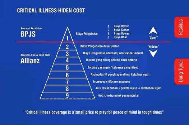 perbedaan asuransi kesehatan