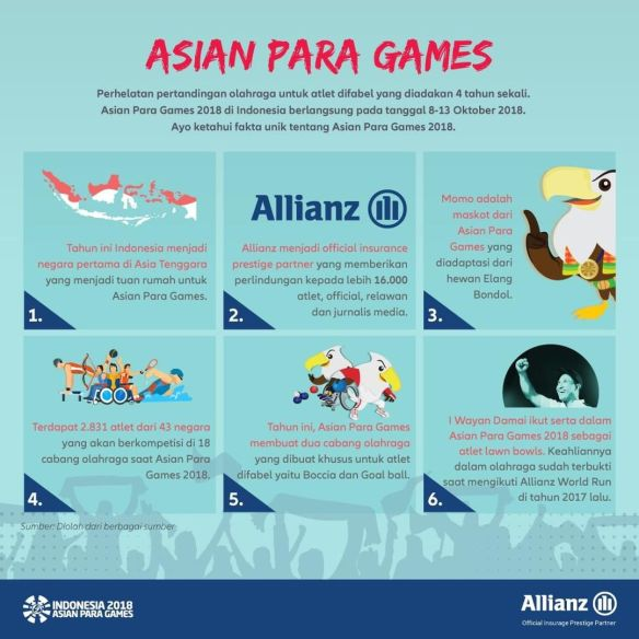 Asian Para Games